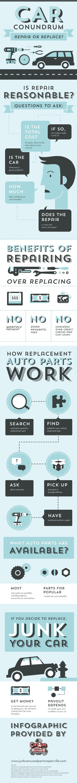 Repairing a Broken Car