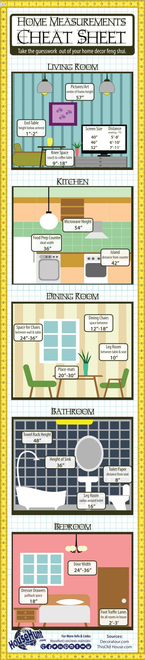 Home Measurements Cheat Sheet