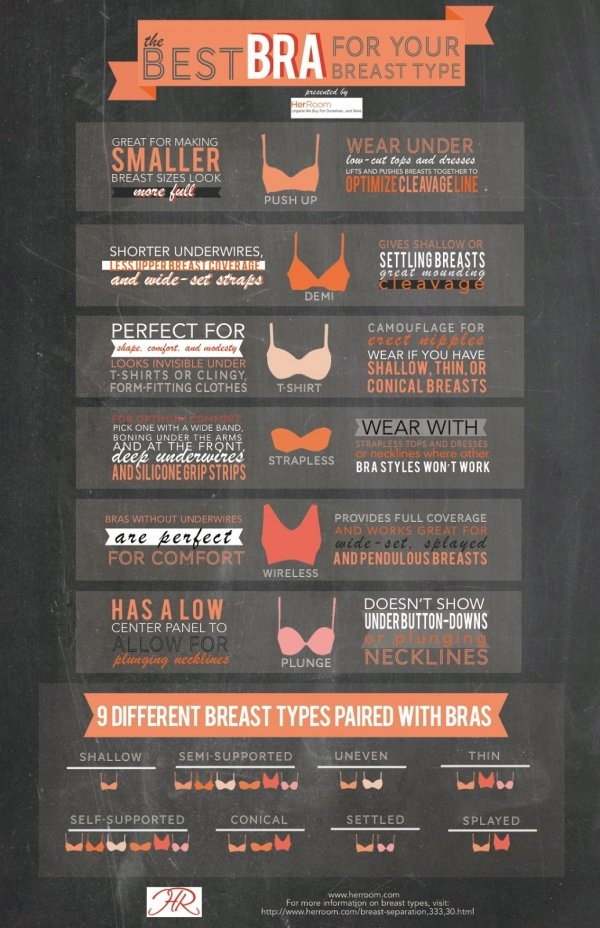 How to Choose a Bra