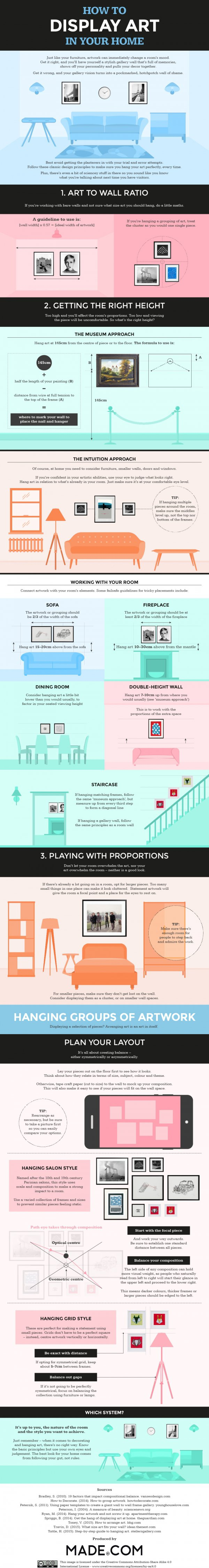 Simple Rules of Thumb for Decorating Your Walls
