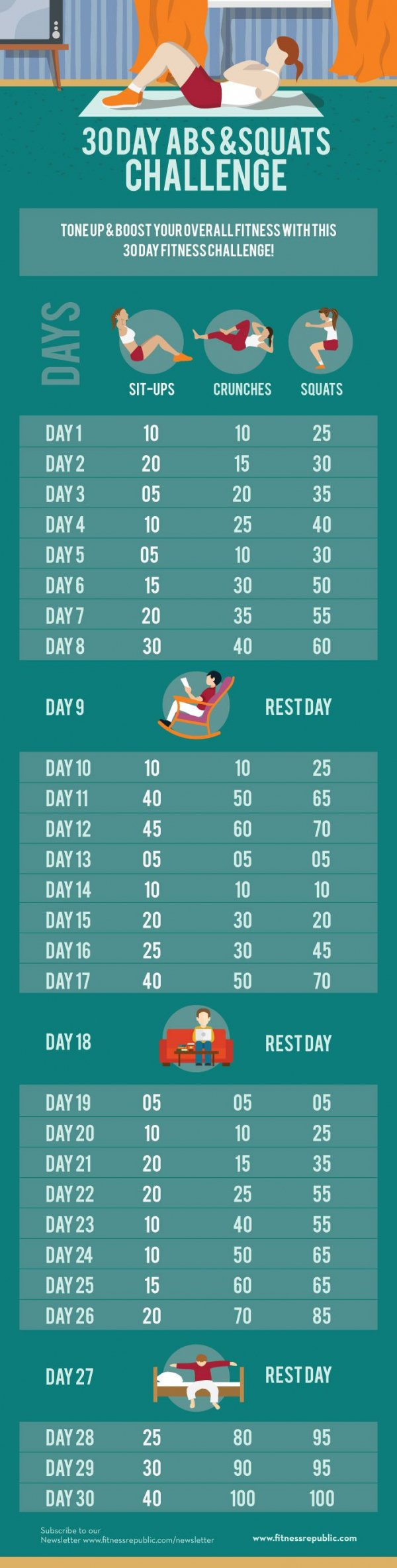 30-Day Abs & Squats