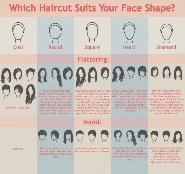 The Best Haircuts for Your Face Shape