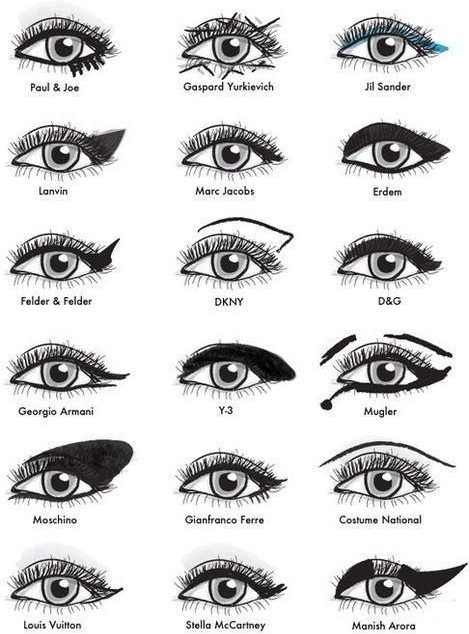 How to Sketch Eyes in Fashion Design