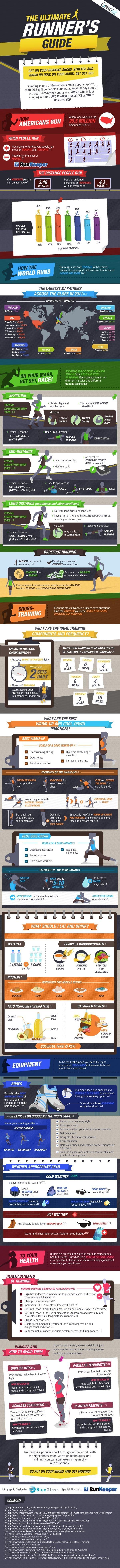 Ultimate Runner's Guide