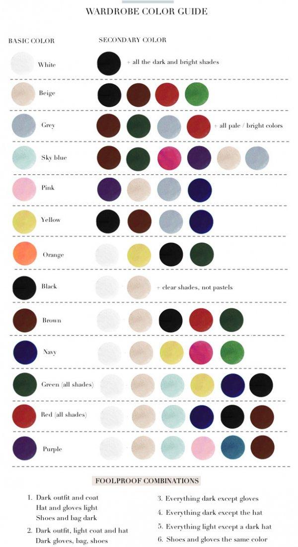 color,text,font,diagram,circle,
