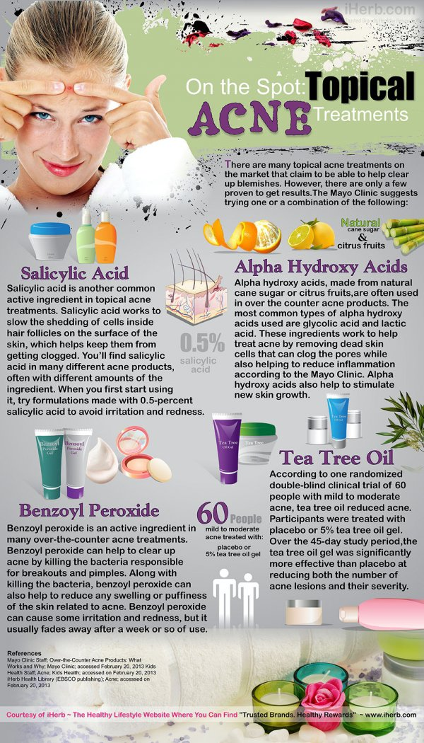 Topical Acne Treatments