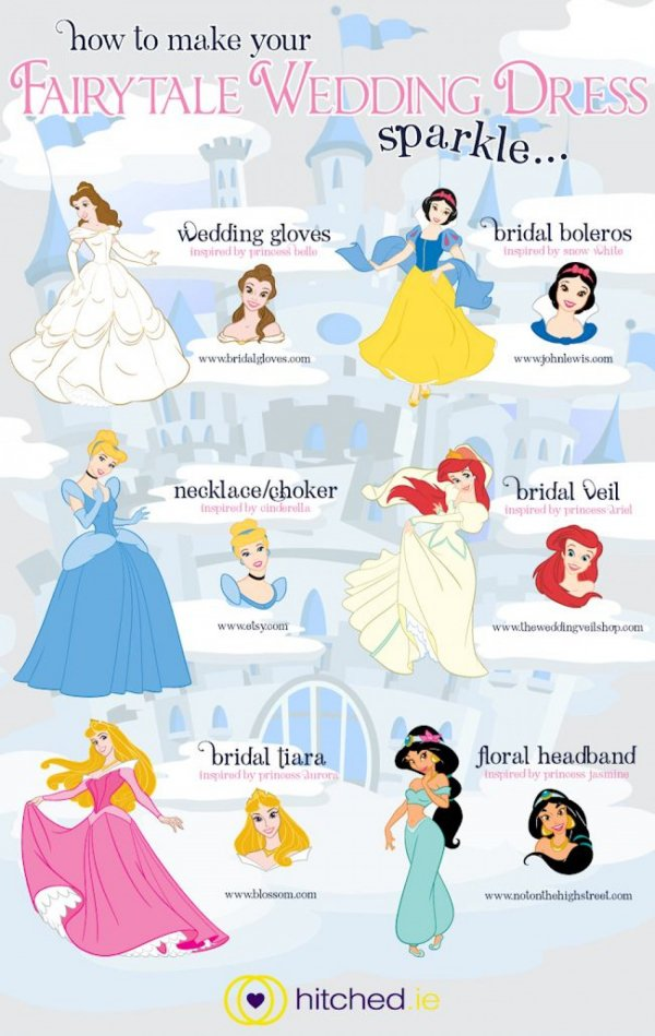 Disney Princesses Inspired