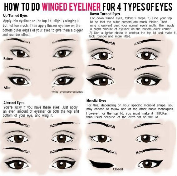 How to: the Best Cat Eye Looks for 4 Different Eye Shapes
