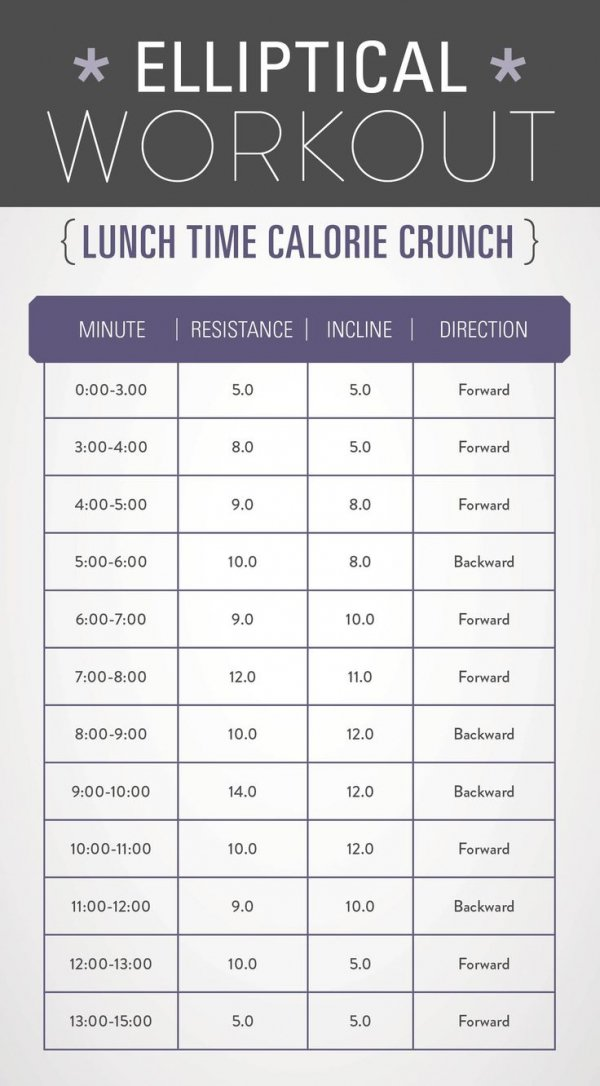crunch gym plans to lose weight