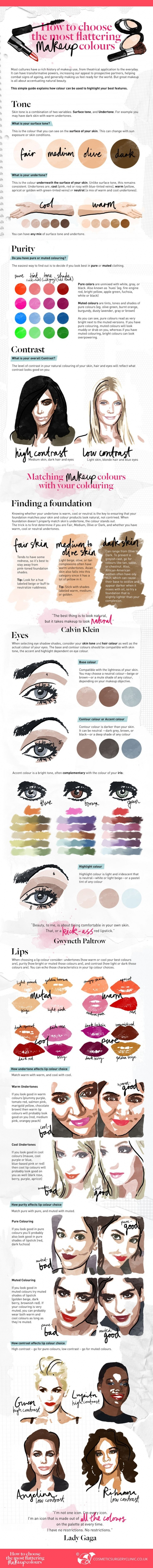 How to Choose the Most Flattering Make-up Colors