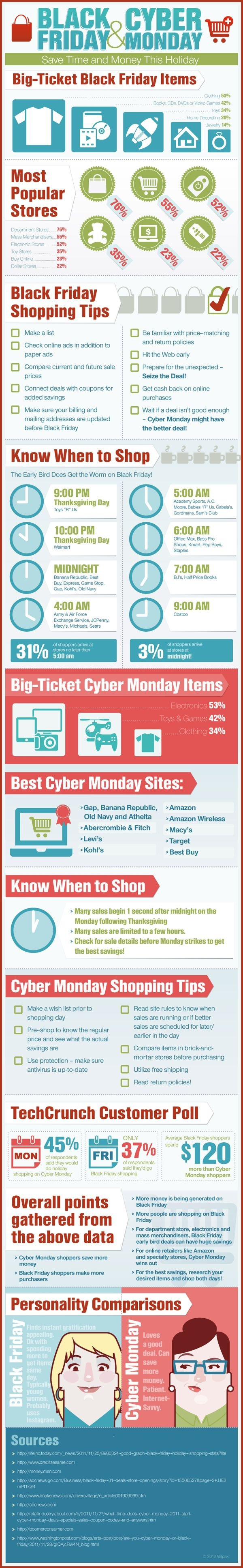 advertising,BLACKOCYBER,FRIDAY,MONDAY,Big-Ticket,