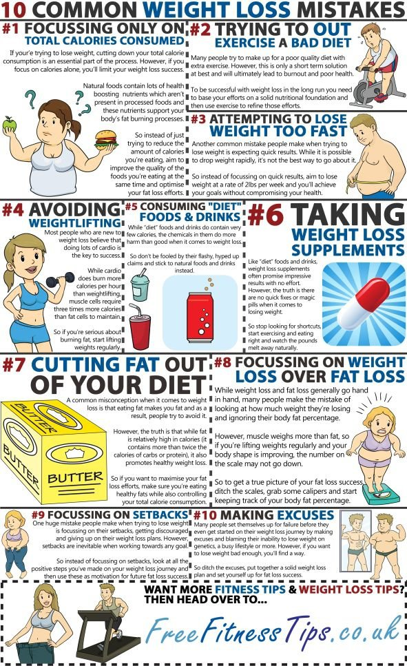 line,COMMON,WEIGHTLOSS,MISTAKES,FOCUSSING,