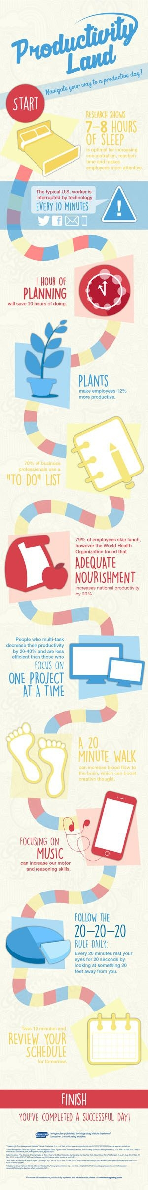 Navigate Your Way to a Productive Day