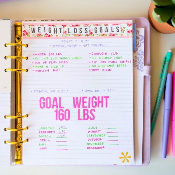 document, party, writing, WEIGHT, LOSS,
