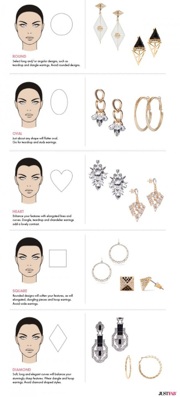 Find the Best Earrings for Your Face Shape