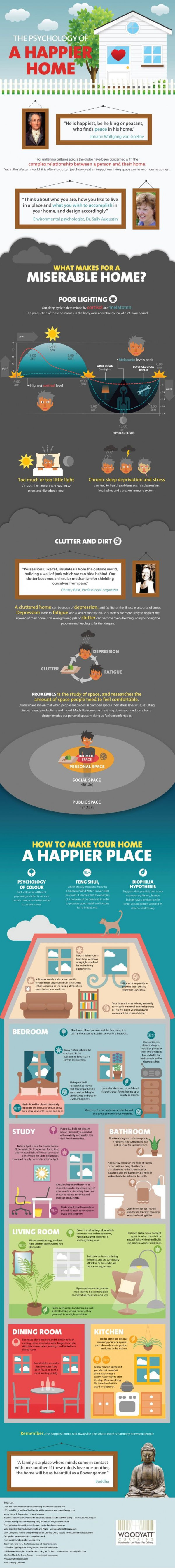 Make a Happy Home: Color Psychology