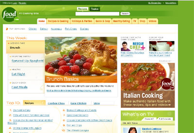 Websites for foodother dressesdressesss websites for food forumfinder Images