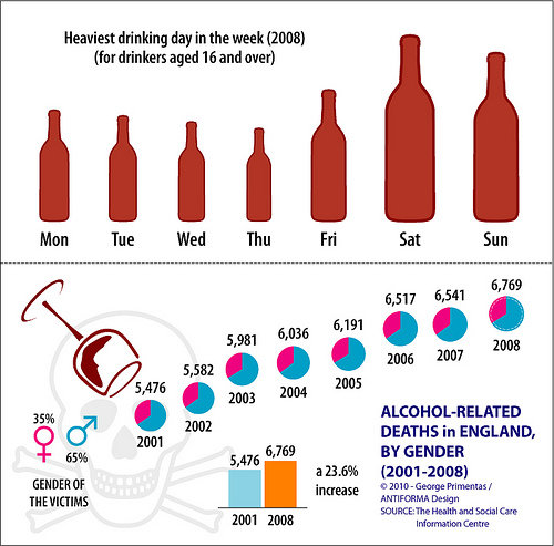 alcohol and college students The graduate school university of wisconsin-stout menomonie, wi author: meier, deanna amy title: alcohol consumption among college students as a function of attitudes, intentions, and perceptions of norms.
