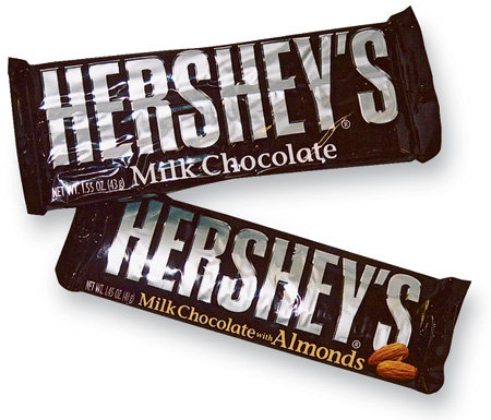 Chocolates Aal Brands