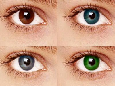 What Your Eyes Can Tell about You Lifestyle