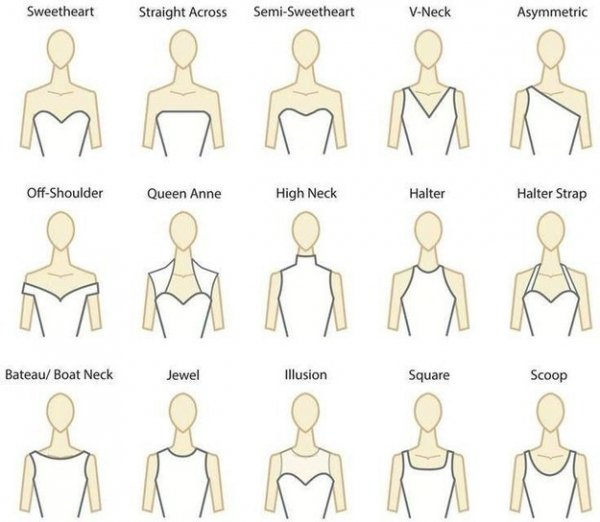It's All about the Neckline