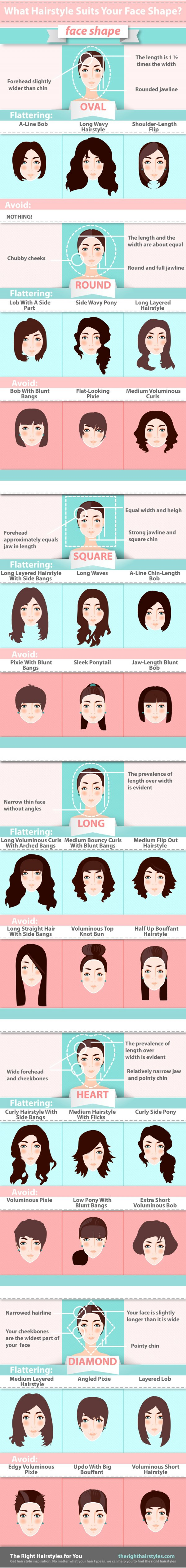 What Hairstyle Will Suit Your Face Shape?