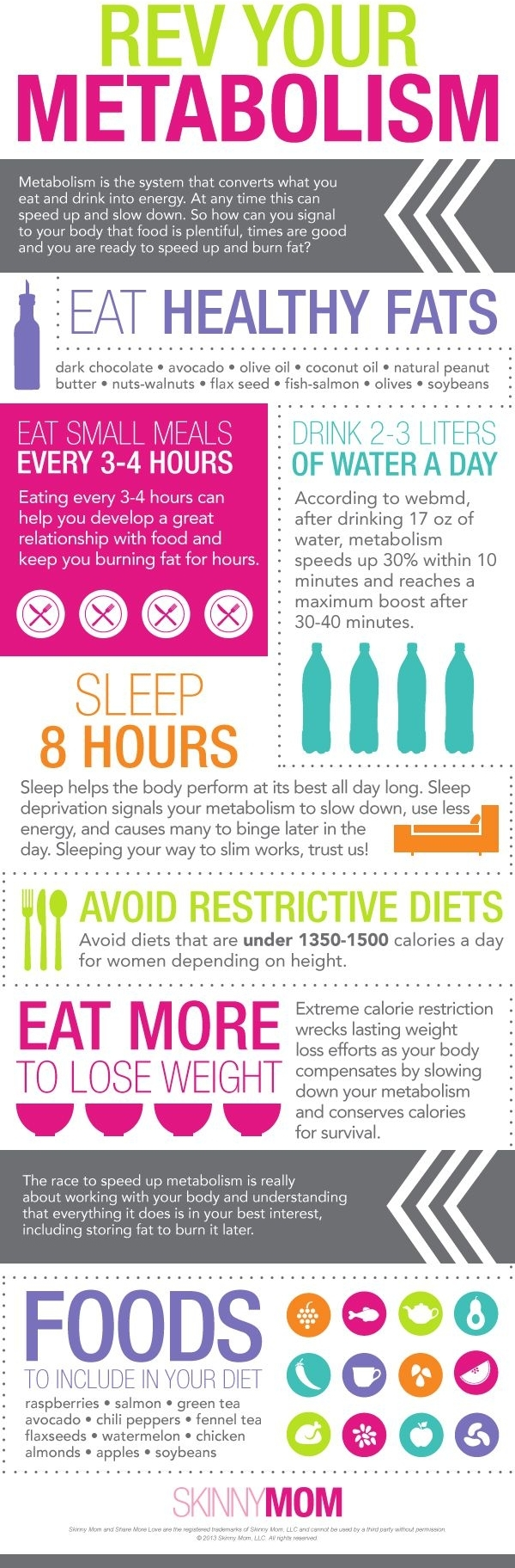 The Secret to a Super Fast Metabolism