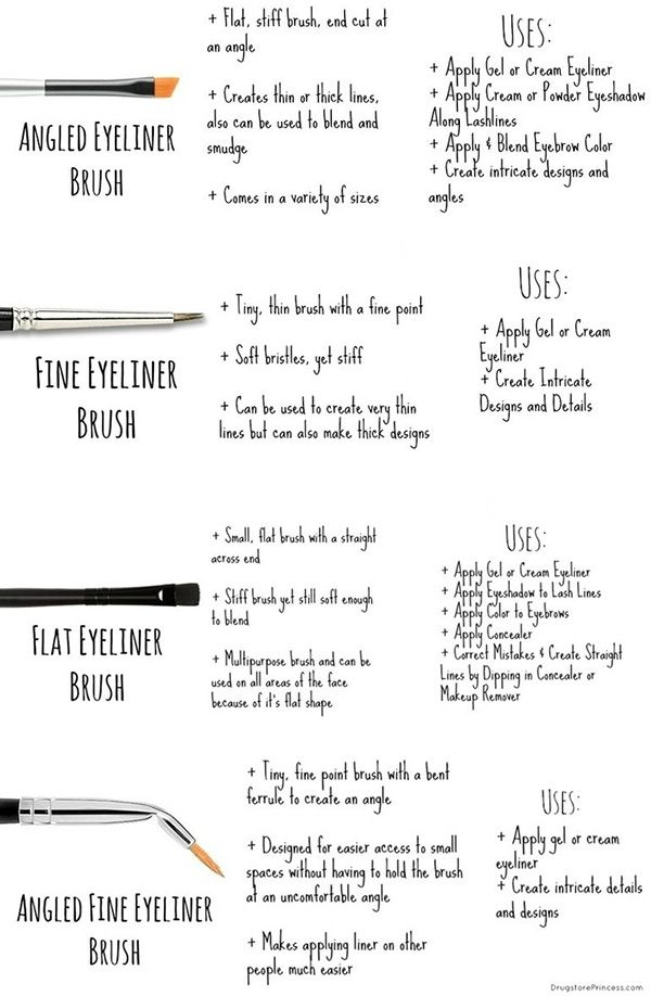 Which Brush is Best for What Kind of Liner You Want ...