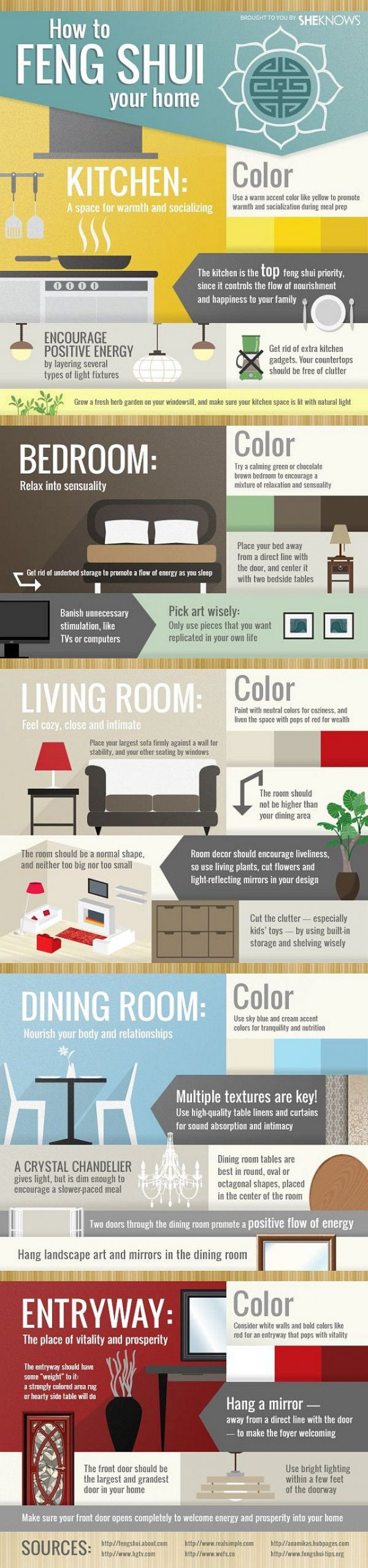 Feng Shui Decorating Tips