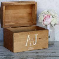 7 Unique Tips for Creating a Keepsake Box ...
