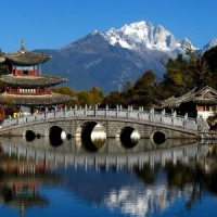 8 Geographical Facts of China ...
