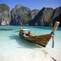 7 Attractions of the Andaman Islands ...