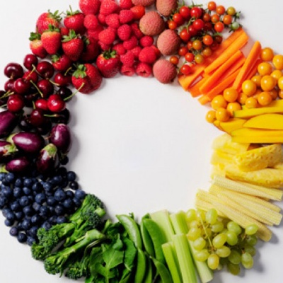 Eating Correctly for Your Body