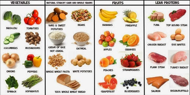 10 foods to build muscle