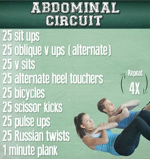 abdominal circuit - crossfit workout for everyday