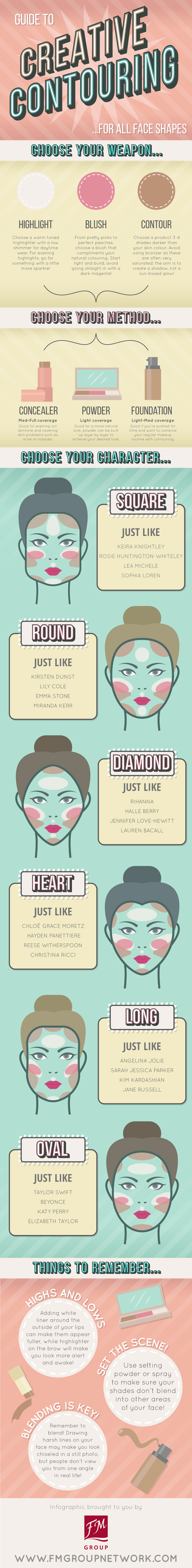 A Creative Guide To Contouring