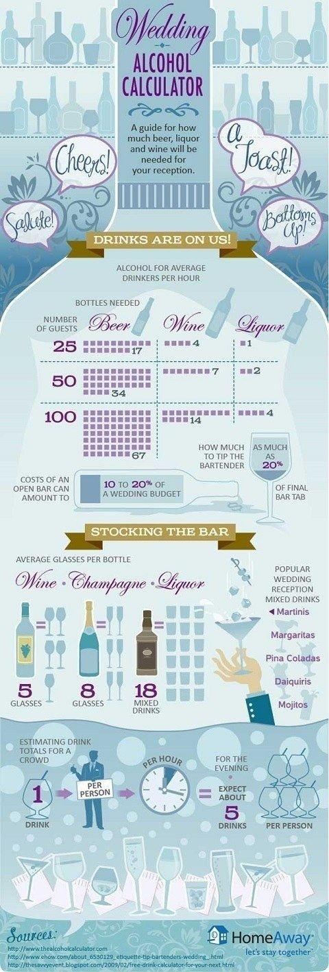 How Much Wedding Booze?