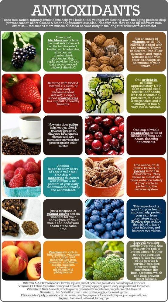 produce,food,brand,advertising,ANTIOXIDANTS,