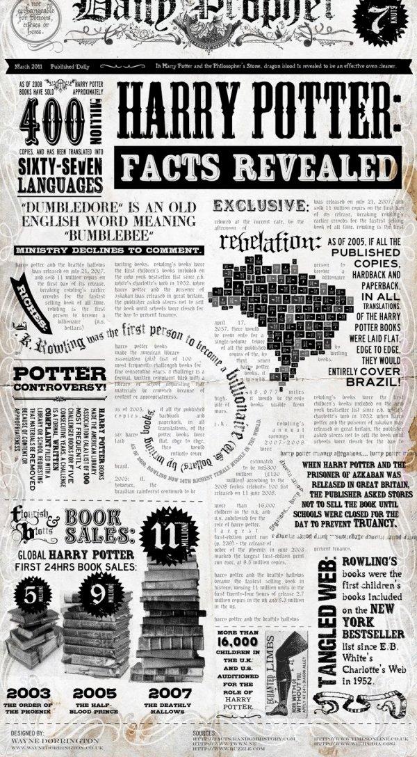 Tattoo,text,newspaper,poster,font,