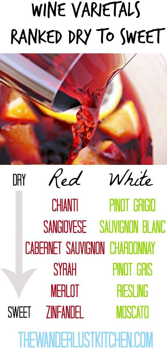 Wine, Dry to Sweet
