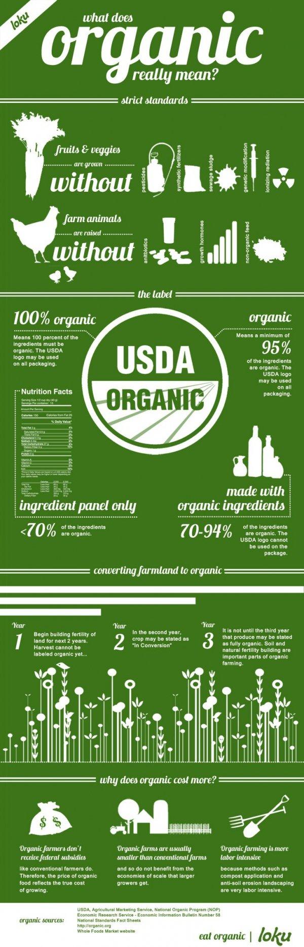 Comercializadora,Organic certification,advertising,font,product,