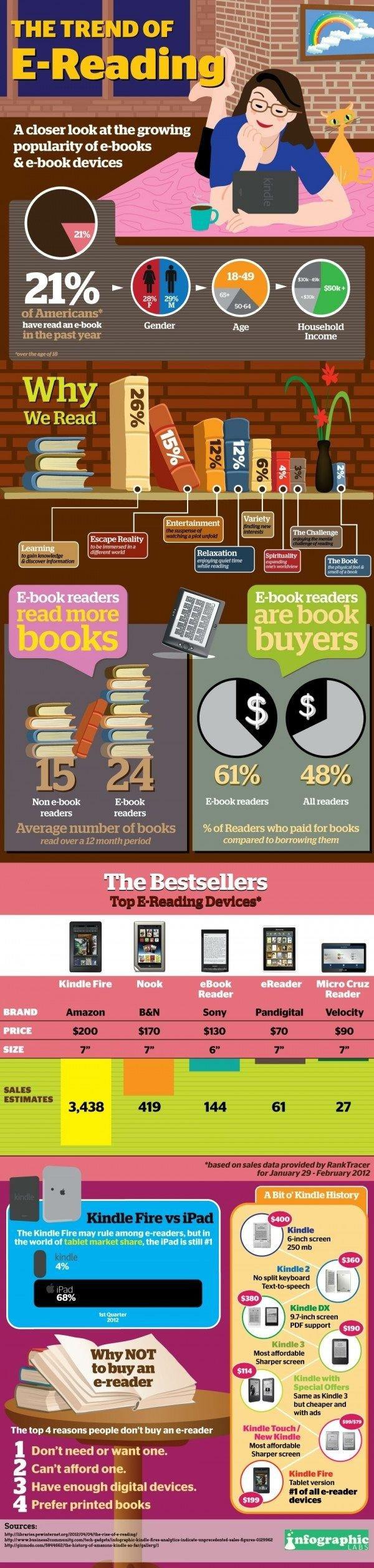 advertising,screenshot,comics,TREND,E-Readin,
