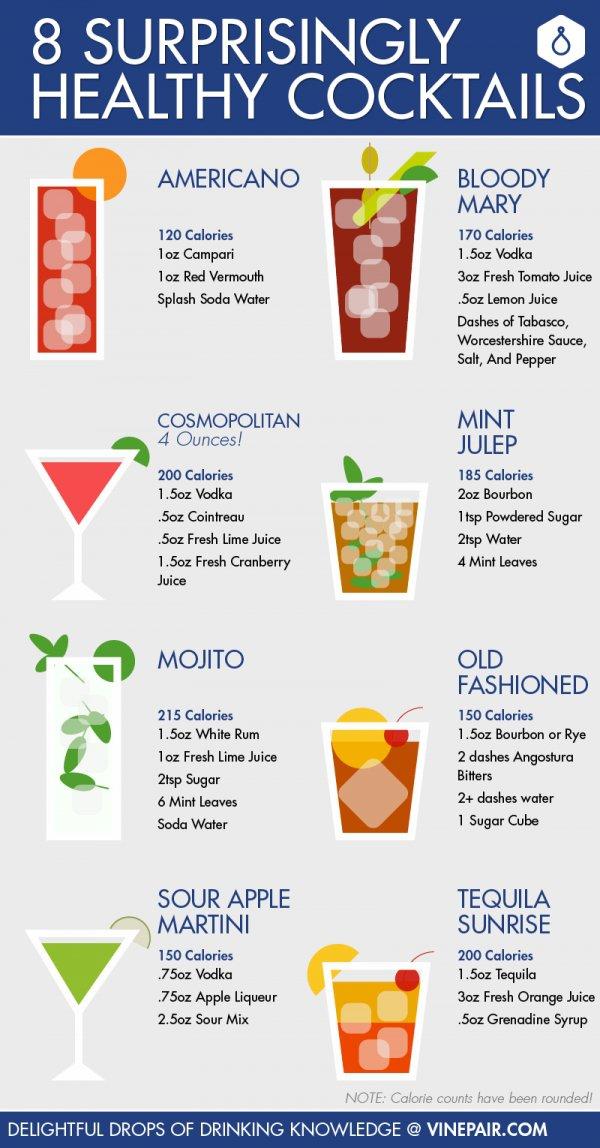8 Surprisingly Healthy Cocktails