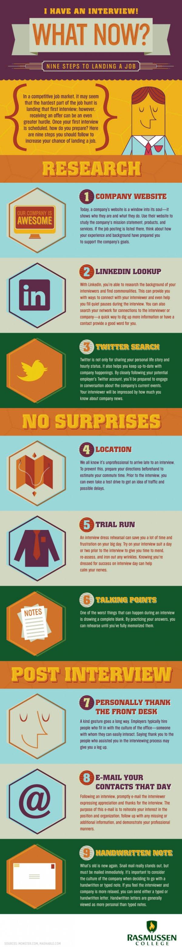 Steps to Landing a Job