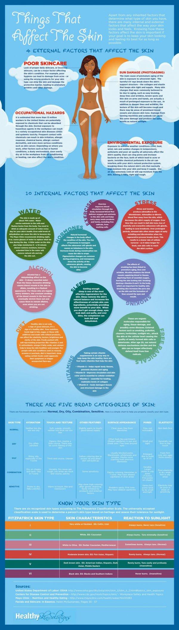 biology,poster,advertising,screenshot,illustration,