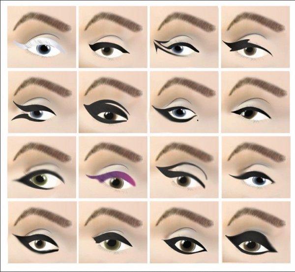 Eyeliner by Eye Shape