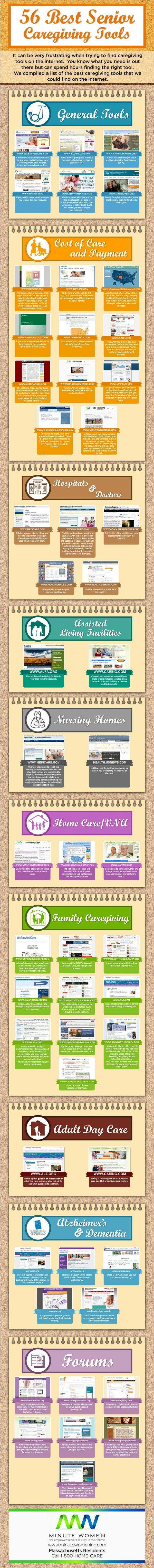 Caregiving Tools