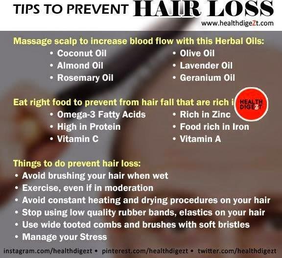 Hair Loss Problems?