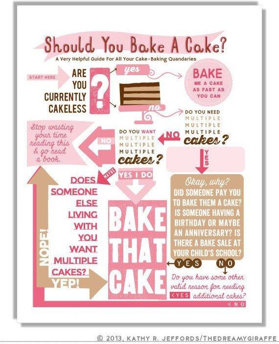 Patty-Cake...