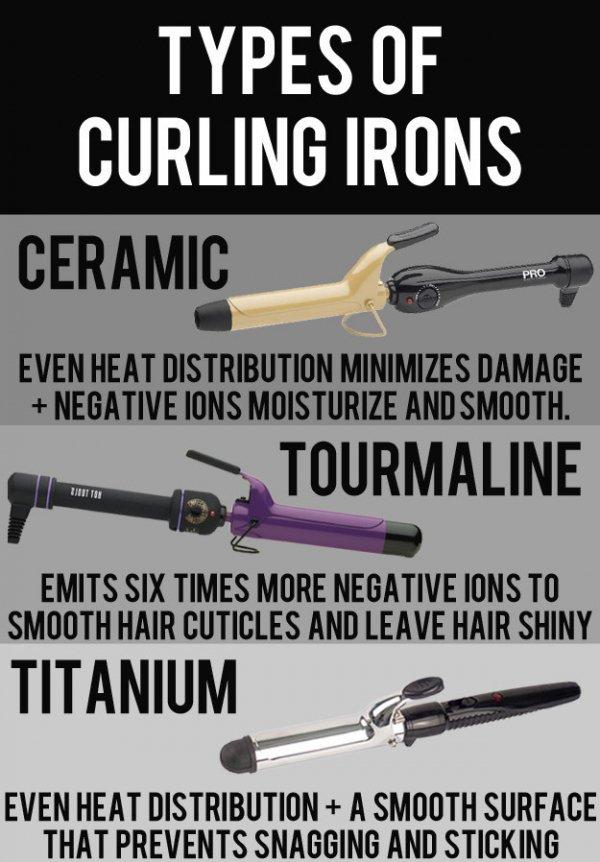 Types of Iron